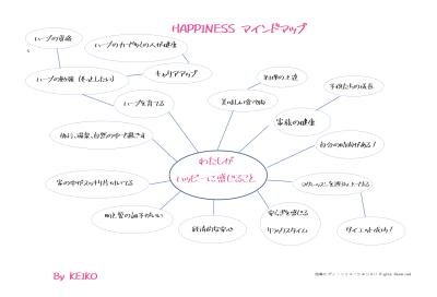 HAPPINESSマインドマップ例1